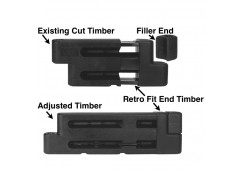 2-Pack Adjustable End Kit for Funtimber Border