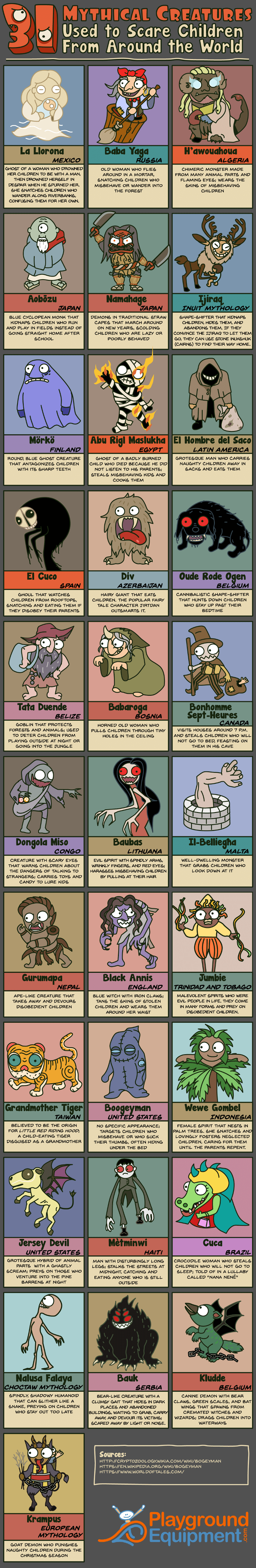 31 Mythical Creatures Used to Scare Children From Around the World - PlaygroundEquipment.com - Infographic
