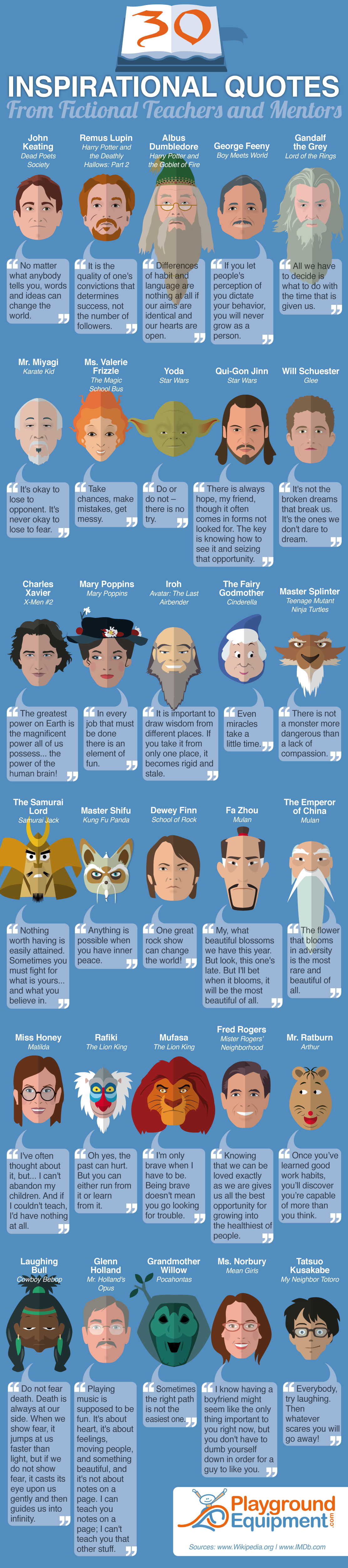 Infographic: Inspirational Quotes from Fictional Teachers/Mentors