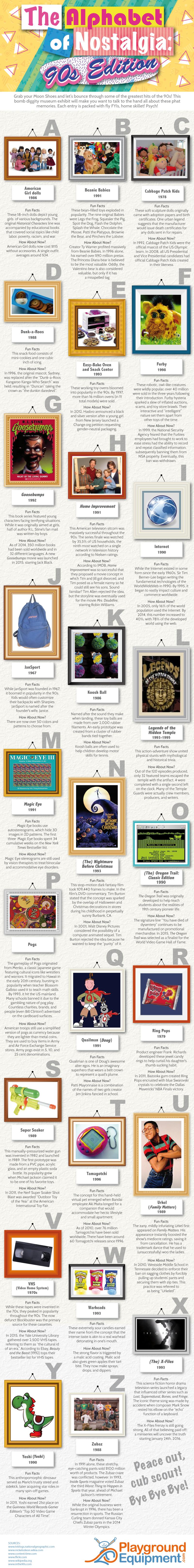 Alphabet of Nostalgia: 90s Edition - PlaygroundEquipment.com - Infographic