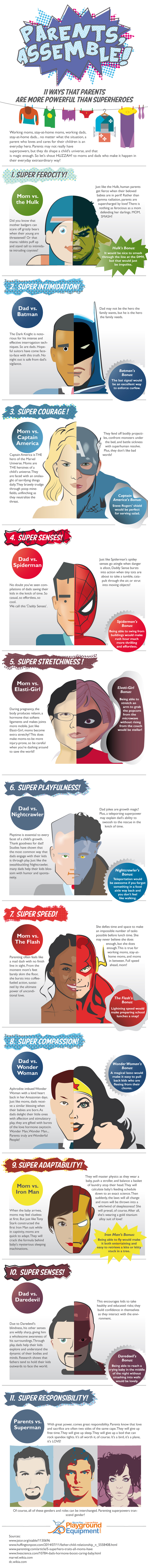 Parents, Assemble! - Playgroundequipment.com - Infographic