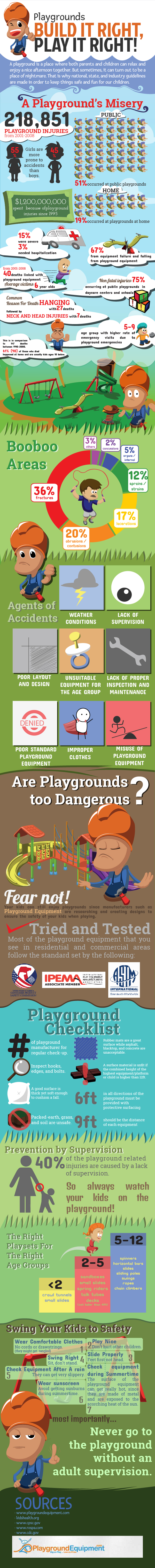 Playgrounds: Build It Right, Play It Right!