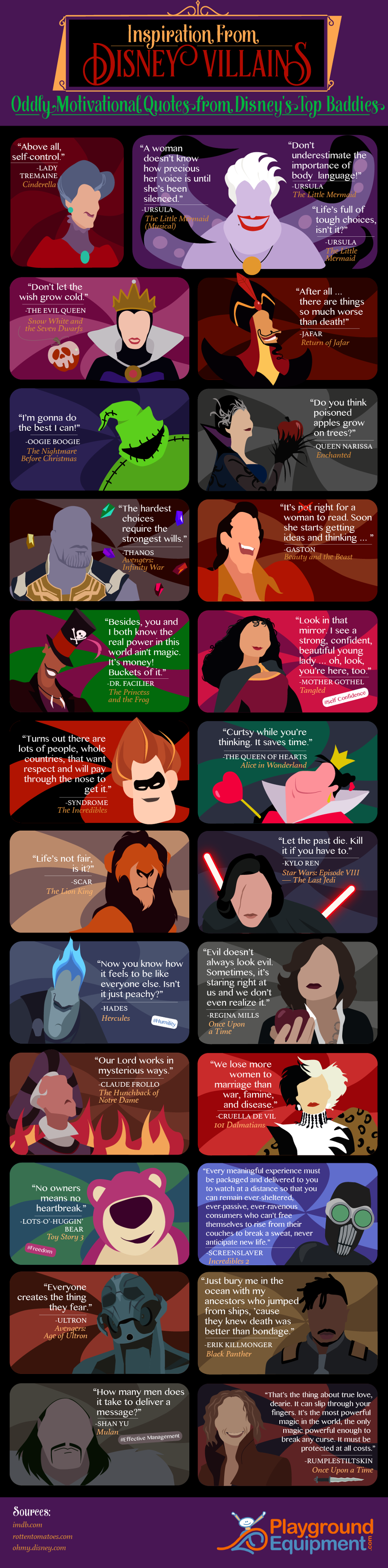Inspiration from Disney Villains - PlaygroundEquipment.com - Infographic