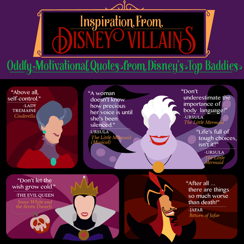 inspiration from disney villains com